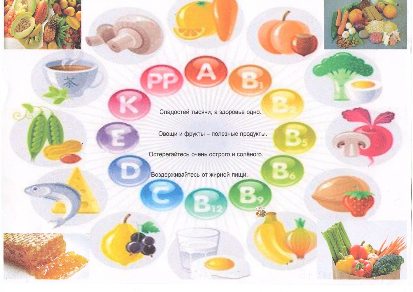 картинки о правильном питании для детей школьников